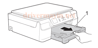 Sửa lỗi Paper Jam Brother T300 và cách lấy giấy kẹt.